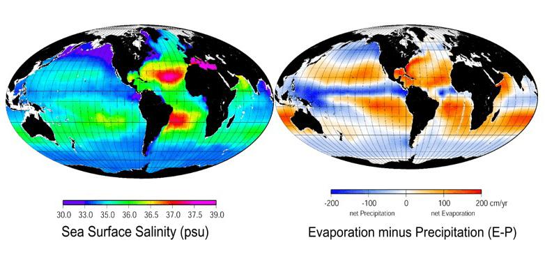 شکل:5 توزیع شوری سطح دریا بهطور عمده با الگوهای E.P تعیین میشود.
